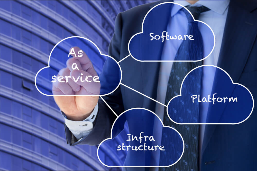 Cloud Services: The Benefits of IaaS, PaaS, and SaaS